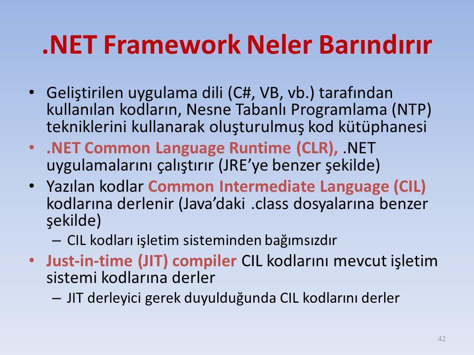 .NET Framework Neler Barındırır Geliştirilen uygulama dili (C#, VB, vb.) tarafından kullanılan kodların, Nesne Tabanlı Programlama (NTP) tekniklerini