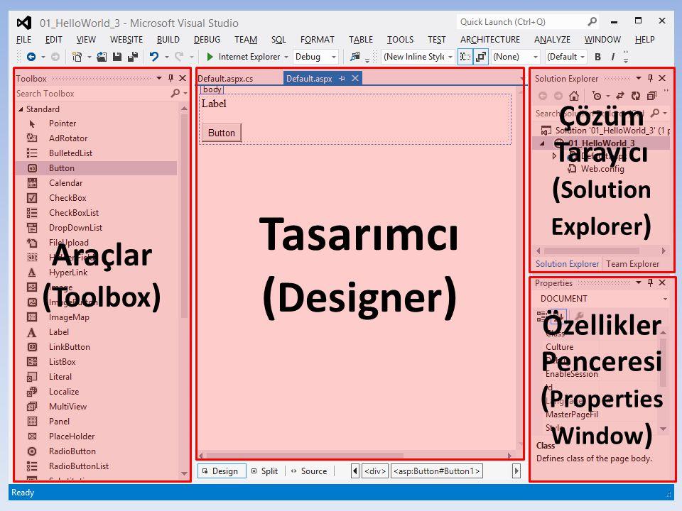 49 Çözüm Tarayıcı ( Solution Explorer ) Özellikler Penceresi ( Properties Window ) Araçlar ( Toolbox ) Tasarımcı ( Designer )