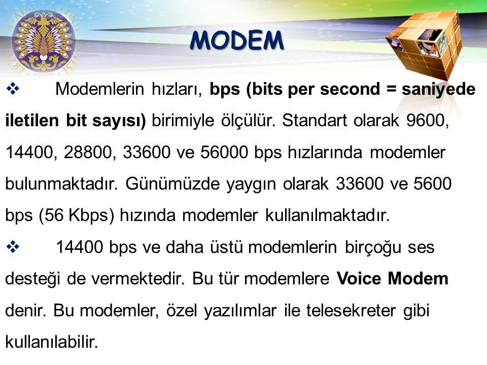 LOGO MODEM  Günümüzde yaygın olarak kullanılan modemler, bilgisayar sinyallerini (dijital sinyali) telefon sinyallerine (analog sinyale) ve analog si