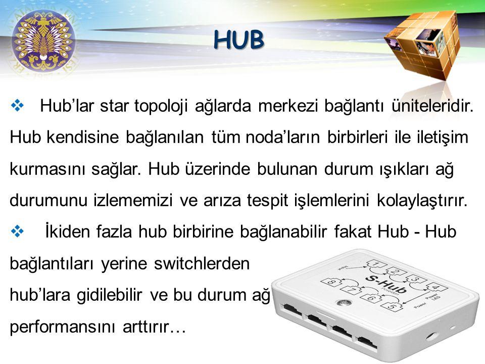 LOGO HUB Hub, bir LAN içerisindeki bilgisayarları birbirine bağlayan cihazdır.Eğer ikiden fazla bilgisayar varsa ve bunlar RJ45 konektörler ile birbir