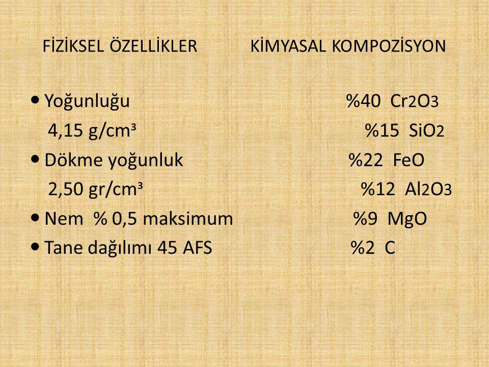 FİZİKSEL ÖZELLİKLER KİMYASAL KOMPOZİSYON Yoğunluğu %40 Cr 2 O 3 4,15 g/cm ³ %15 SiO 2 Dökme yoğunluk %22 FeO 2,50 gr/cm ³ %12 Al 2 O 3 Nem % 0,5 maksi