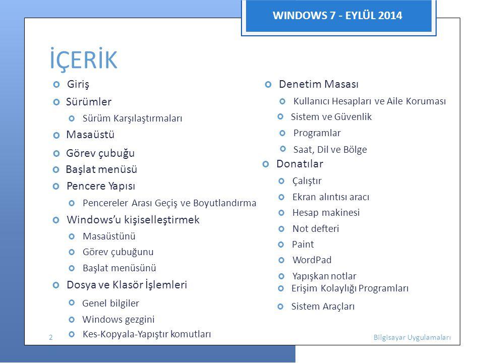 WINDOWS 7 - EYLÜL 2014 Donatılar   Başlat menüsü  Pencere Yapısı  Pencereler Arası Geçiş ve Boyutlandırma  Windows'u kişiselleştirmek  Masaüstünü  Görev çubuğunu  Başlat menüsünü  Dosya ve Klasör İşlemleri  Erişim Kolaylığı Programları İÇERİK  Giriş  Denetim Masası  Sürümler  Kullanıcı Hesapları ve Aile Koruması  Sürüm Karşılaştırmaları  Sistem ve Güvenlik  Masaüstü  Programlar  Görev çubuğu  Saat, Dil ve Bölge  Çalıştır  Ekran alıntısı aracı  Hesap makinesi  Not defteri  Paint  WordPad  Yapışkan notlar  Genel bilgiler  Sistem Araçları  Windows gezgini 2  Kes-Kopyala-Yapıştır komutları Bilgisayar Uygulamaları