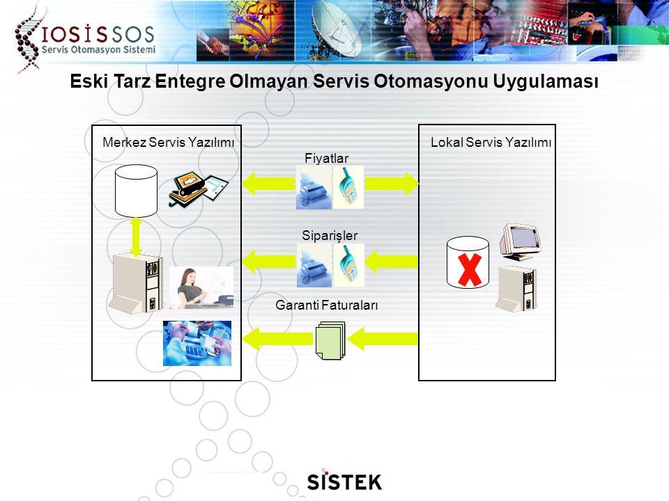 Fiyatlar Siparişler Garanti Faturaları Merkez Servis YazılımıLokal Servis Yazılımı Eski Tarz Entegre Olmayan Servis Otomasyonu Uygulaması