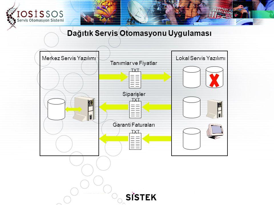Tanımlar ve Fiyatlar Siparişler Garanti Faturaları TXT Dağıtık Servis Otomasyonu Uygulaması TXT Lokal Servis Yazılımı Merkez Servis Yazılımı