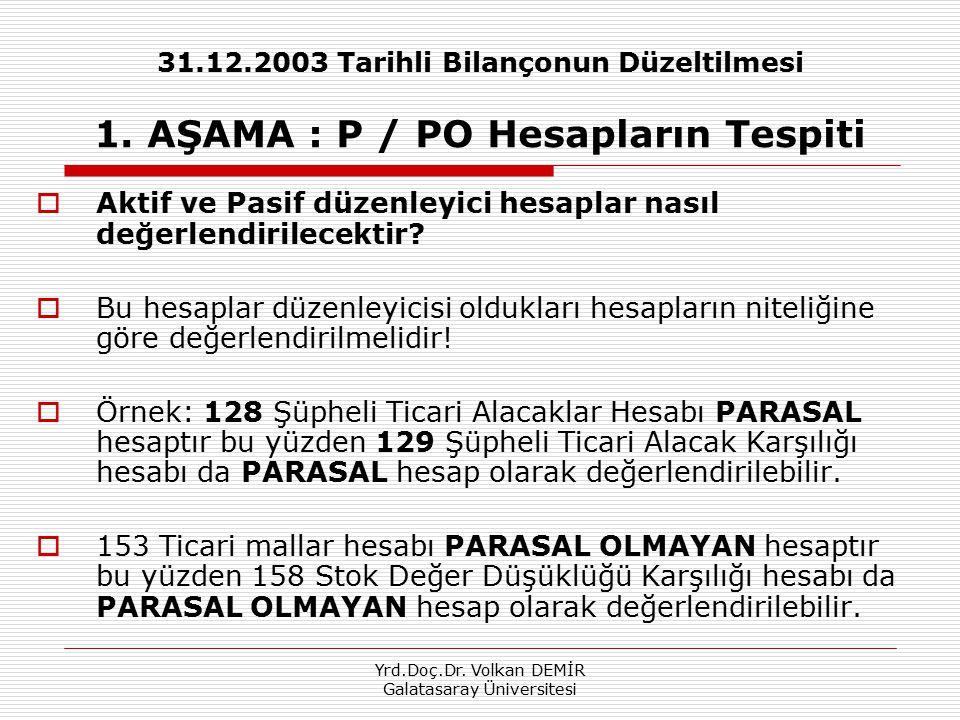 Yrd.Doç.Dr. Volkan DEMİR Galatasaray Üniversitesi 31.12.2003 Tarihli Bilançonun Düzeltilmesi 1. AŞAMA : P / PO Hesapların Tespiti  Aktif ve Pasif düz