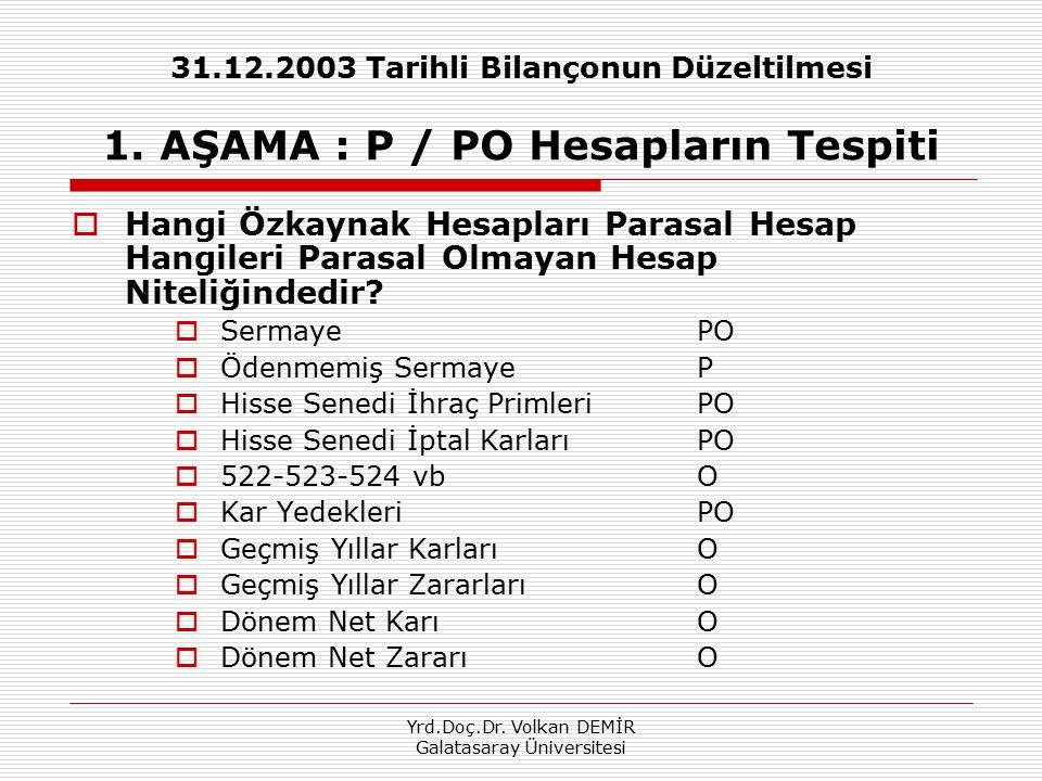 Yrd.Doç.Dr. Volkan DEMİR Galatasaray Üniversitesi 31.12.2003 Tarihli Bilançonun Düzeltilmesi 1. AŞAMA : P / PO Hesapların Tespiti  Hangi Özkaynak Hes
