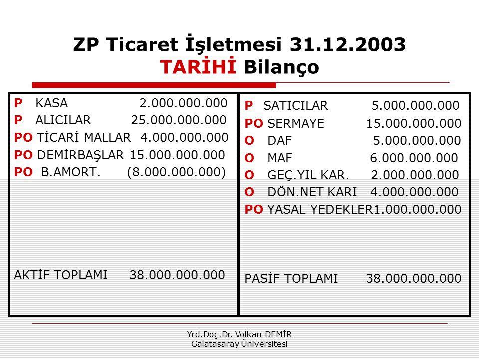 Yrd.Doç.Dr. Volkan DEMİR Galatasaray Üniversitesi ZP Ticaret İşletmesi 31.12.2003 TARİHİ Bilanço P KASA 2.000.000.000 P ALICILAR 25.000.000.000 PO TİC