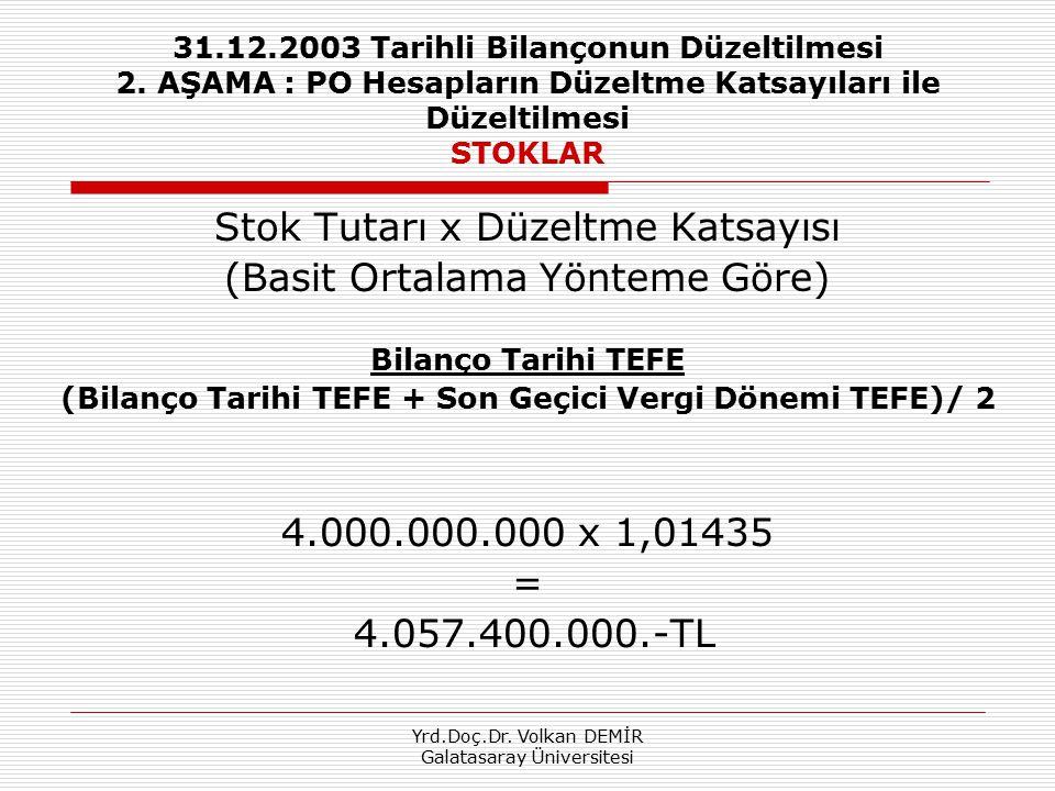 Yrd.Doç.Dr. Volkan DEMİR Galatasaray Üniversitesi 31.12.2003 Tarihli Bilançonun Düzeltilmesi 2. AŞAMA : PO Hesapların Düzeltme Katsayıları ile Düzelti