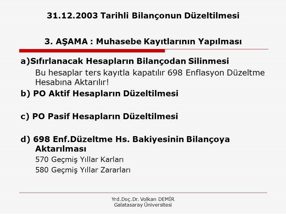 Yrd.Doç.Dr. Volkan DEMİR Galatasaray Üniversitesi 31.12.2003 Tarihli Bilançonun Düzeltilmesi 3. AŞAMA : Muhasebe Kayıtlarının Yapılması a)Sıfırlanacak
