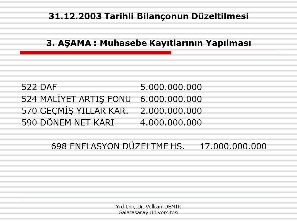 Yrd.Doç.Dr. Volkan DEMİR Galatasaray Üniversitesi 31.12.2003 Tarihli Bilançonun Düzeltilmesi 3. AŞAMA : Muhasebe Kayıtlarının Yapılması 522 DAF5.000.0