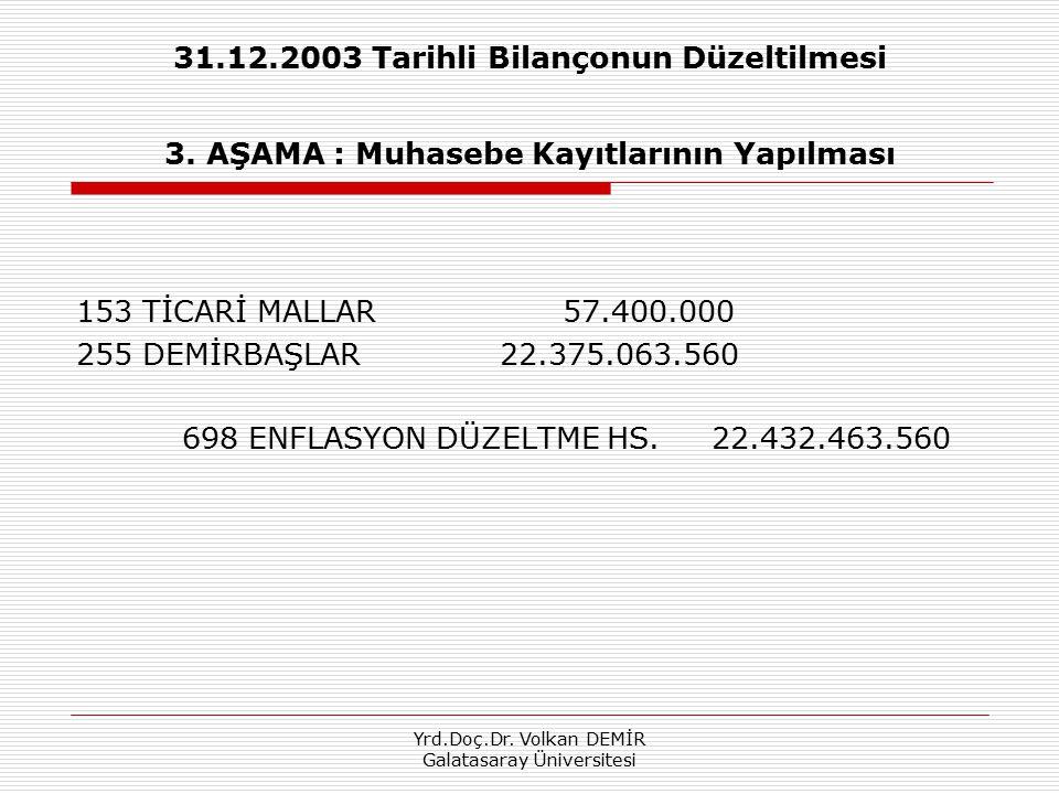 Yrd.Doç.Dr. Volkan DEMİR Galatasaray Üniversitesi 31.12.2003 Tarihli Bilançonun Düzeltilmesi 3. AŞAMA : Muhasebe Kayıtlarının Yapılması 153 TİCARİ MAL
