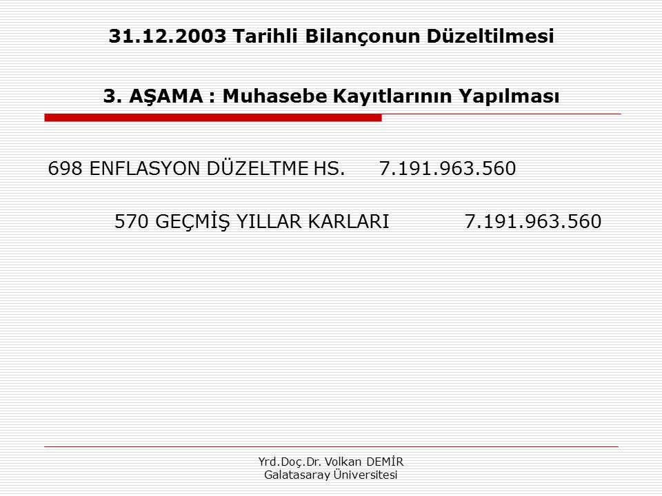 Yrd.Doç.Dr. Volkan DEMİR Galatasaray Üniversitesi 31.12.2003 Tarihli Bilançonun Düzeltilmesi 3. AŞAMA : Muhasebe Kayıtlarının Yapılması 698 ENFLASYON