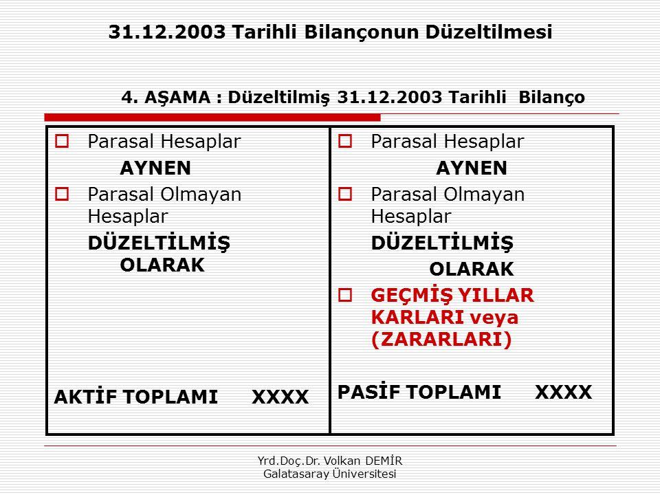 Yrd.Doç.Dr. Volkan DEMİR Galatasaray Üniversitesi 31.12.2003 Tarihli Bilançonun Düzeltilmesi 4. AŞAMA : Düzeltilmiş 31.12.2003 Tarihli Bilanço  Paras