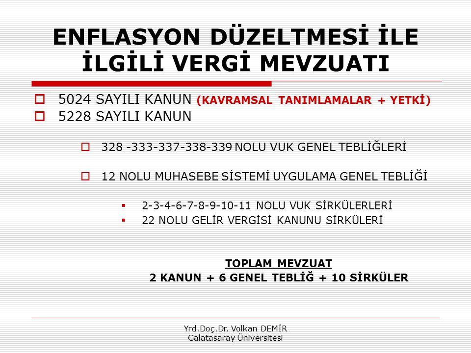 Yrd.Doç.Dr. Volkan DEMİR Galatasaray Üniversitesi ENFLASYON DÜZELTMESİ İLE İLGİLİ VERGİ MEVZUATI  5024 SAYILI KANUN (KAVRAMSAL TANIMLAMALAR + YETKİ)