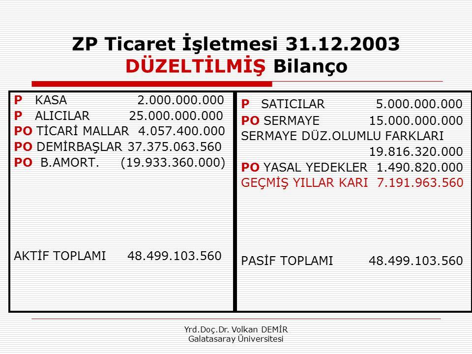 Yrd.Doç.Dr. Volkan DEMİR Galatasaray Üniversitesi ZP Ticaret İşletmesi 31.12.2003 DÜZELTİLMİŞ Bilanço P KASA 2.000.000.000 P ALICILAR 25.000.000.000 P
