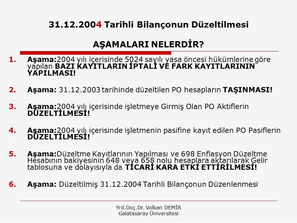 Yrd.Doç.Dr. Volkan DEMİR Galatasaray Üniversitesi 31.12.2004 Tarihli Bilançonun Düzeltilmesi AŞAMALARI NELERDİR? 1.Aşama:2004 yılı içerisinde 5024 say