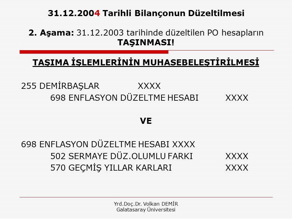 Yrd.Doç.Dr. Volkan DEMİR Galatasaray Üniversitesi 31.12.2004 Tarihli Bilançonun Düzeltilmesi 2. Aşama: 31.12.2003 tarihinde düzeltilen PO hesapların T