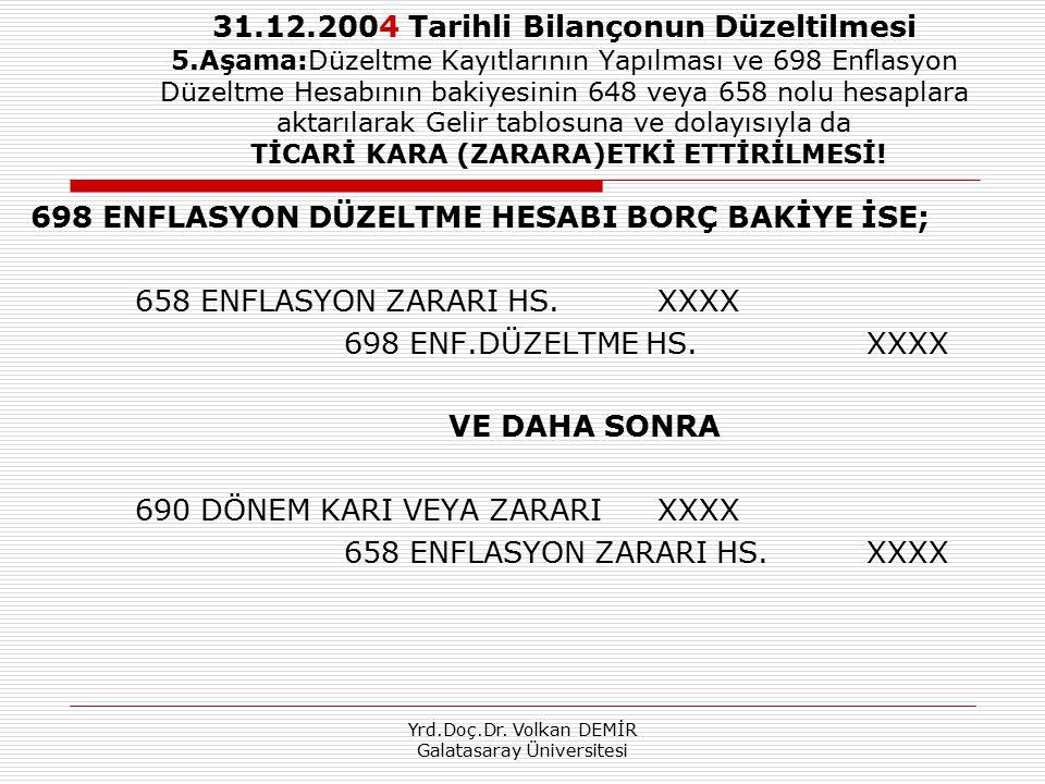Yrd.Doç.Dr. Volkan DEMİR Galatasaray Üniversitesi 31.12.2004 Tarihli Bilançonun Düzeltilmesi 5.Aşama:Düzeltme Kayıtlarının Yapılması ve 698 Enflasyon