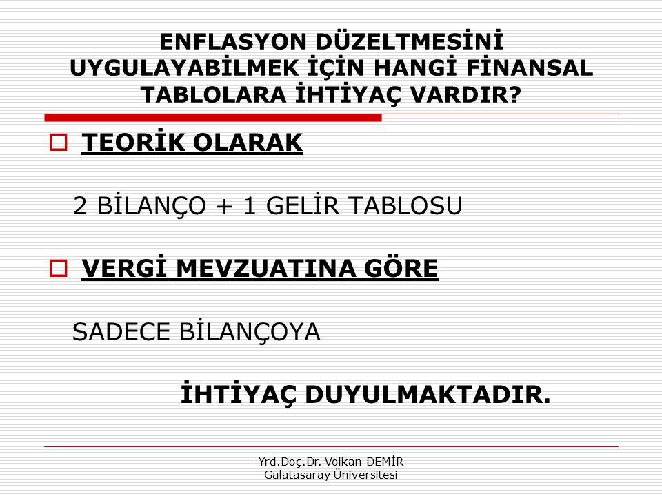 Yrd.Doç.Dr. Volkan DEMİR Galatasaray Üniversitesi ENFLASYON DÜZELTMESİNİ UYGULAYABİLMEK İÇİN HANGİ FİNANSAL TABLOLARA İHTİYAÇ VARDIR?  TEORİK OLARAK