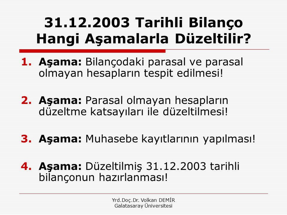 Yrd.Doç.Dr. Volkan DEMİR Galatasaray Üniversitesi 31.12.2003 Tarihli Bilanço Hangi Aşamalarla Düzeltilir? 1.Aşama: Bilançodaki parasal ve parasal olma
