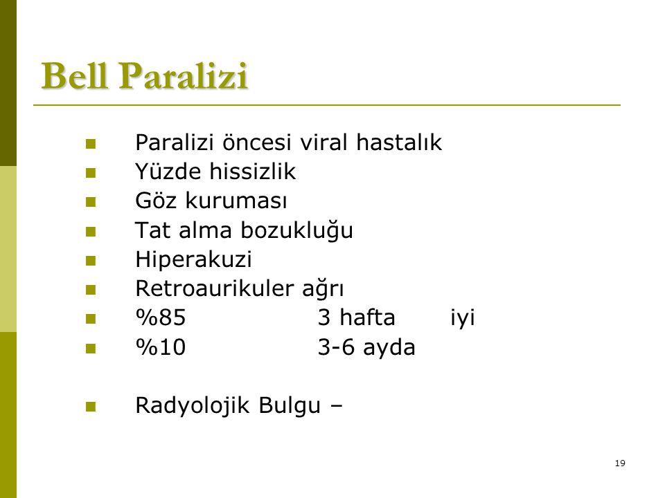 19 Bell Paralizi Paralizi öncesi viral hastalık Yüzde hissizlik Göz kuruması Tat alma bozukluğu Hiperakuzi Retroaurikuler ağrı %85 3 haftaiyi %10 3-6 ayda Radyolojik Bulgu –