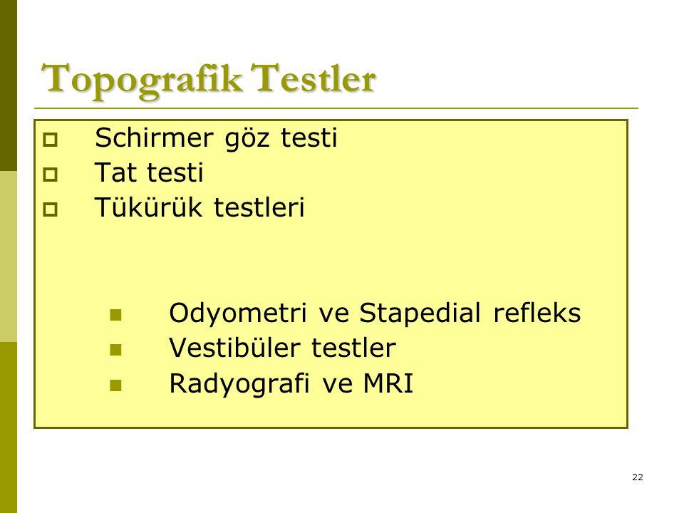 22 Topografik Testler  Schirmer göz testi  Tat testi  Tükürük testleri Odyometri ve Stapedial refleks Vestibüler testler Radyografi ve MRI