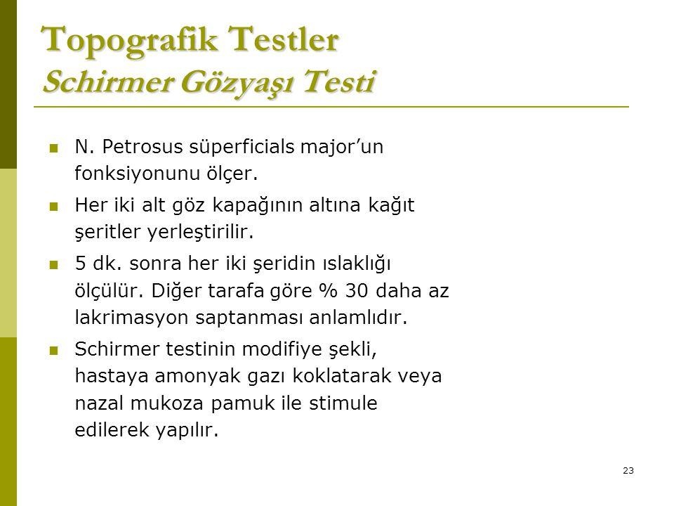 23 Topografik Testler Schirmer Gözyaşı Testi N.Petrosus süperficials major'un fonksiyonunu ölçer.