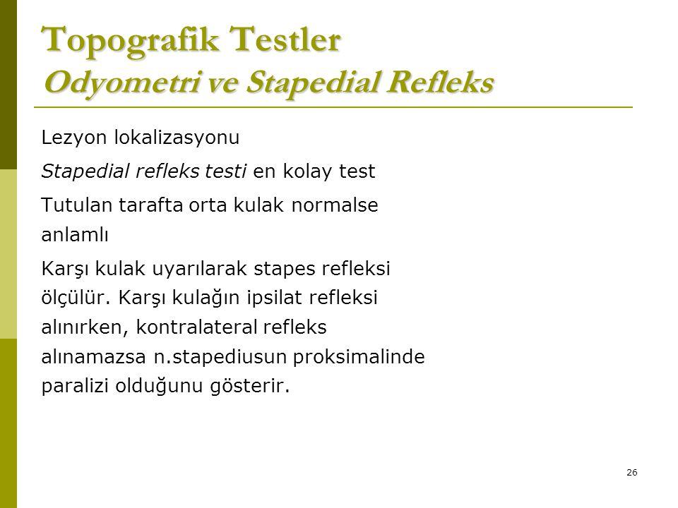 26 Topografik Testler Odyometri ve Stapedial Refleks Lezyon lokalizasyonu Stapedial refleks testi en kolay test Tutulan tarafta orta kulak normalse anlamlı Karşı kulak uyarılarak stapes refleksi ölçülür.