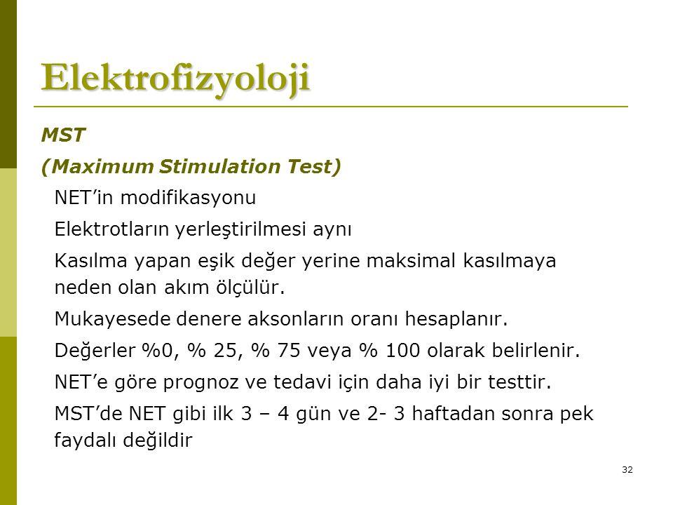 32 Elektrofizyoloji MST (Maximum Stimulation Test) NET'in modifikasyonu Elektrotların yerleştirilmesi aynı Kasılma yapan eşik değer yerine maksimal kasılmaya neden olan akım ölçülür.
