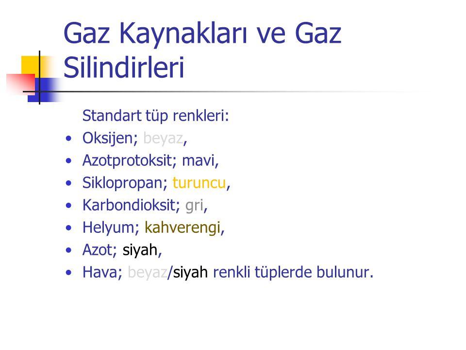 Gaz Kaynakları ve Gaz Silindirleri Standart tüp renkleri: Oksijen; beyaz, Azotprotoksit; mavi, Siklopropan; turuncu, Karbondioksit; gri, Helyum; kahve
