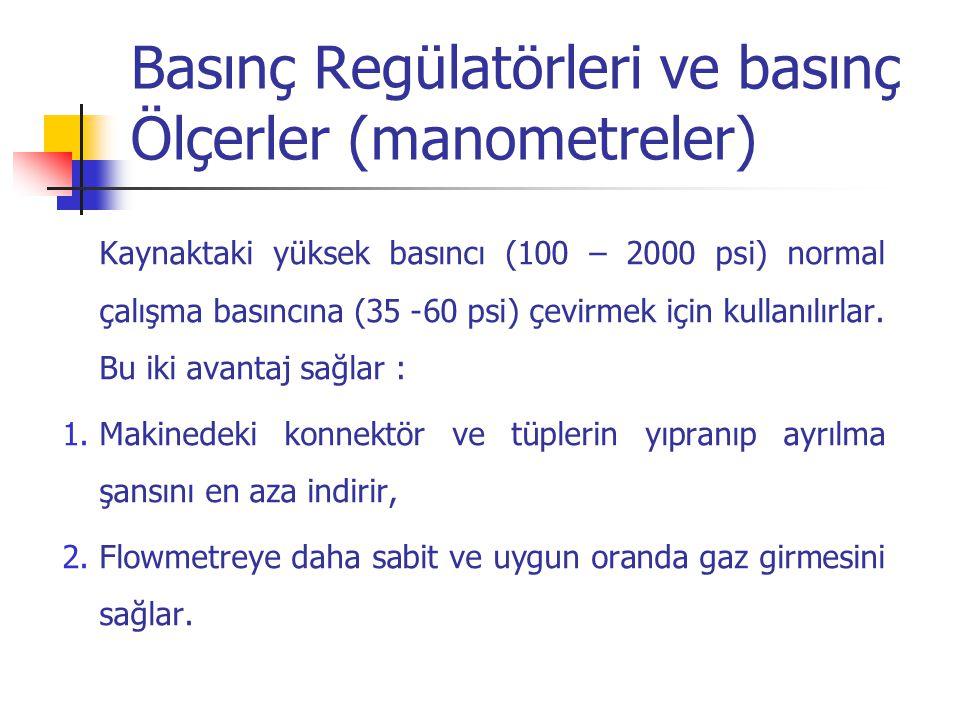 Basınç Regülatörleri ve basınç Ölçerler (manometreler) Kaynaktaki yüksek basıncı (100 – 2000 psi) normal çalışma basıncına (35 -60 psi) çevirmek için