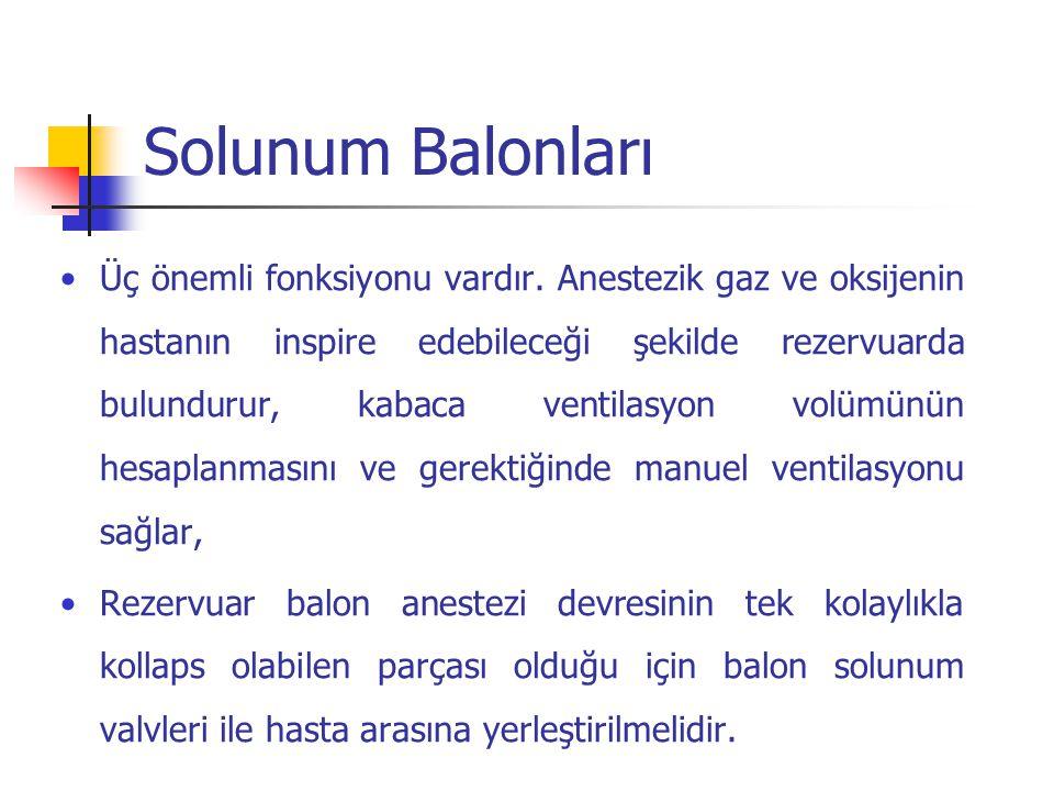 Solunum Balonları Üç önemli fonksiyonu vardır. Anestezik gaz ve oksijenin hastanın inspire edebileceği şekilde rezervuarda bulundurur, kabaca ventilas