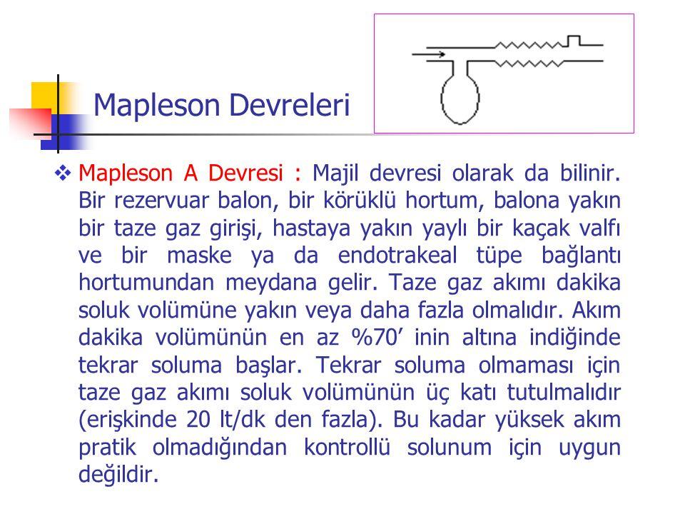 Mapleson Devreleri  Mapleson A Devresi : Majil devresi olarak da bilinir. Bir rezervuar balon, bir körüklü hortum, balona yakın bir taze gaz girişi,