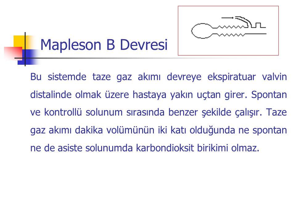 Mapleson B Devresi Bu sistemde taze gaz akımı devreye ekspiratuar valvin distalinde olmak üzere hastaya yakın uçtan girer. Spontan ve kontrollü solunu