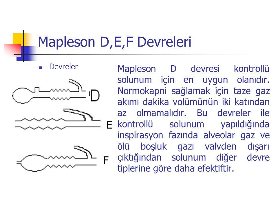Mapleson D,E,F Devreleri Devreler Mapleson D devresi kontrollü solunum için en uygun olanıdır. Normokapni sağlamak için taze gaz akımı dakika volümünü