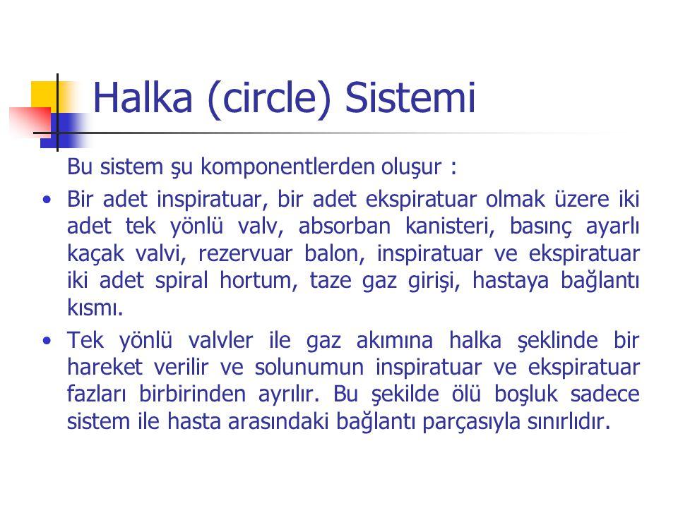 Halka (circle) Sistemi Bu sistem şu komponentlerden oluşur : Bir adet inspiratuar, bir adet ekspiratuar olmak üzere iki adet tek yönlü valv, absorban