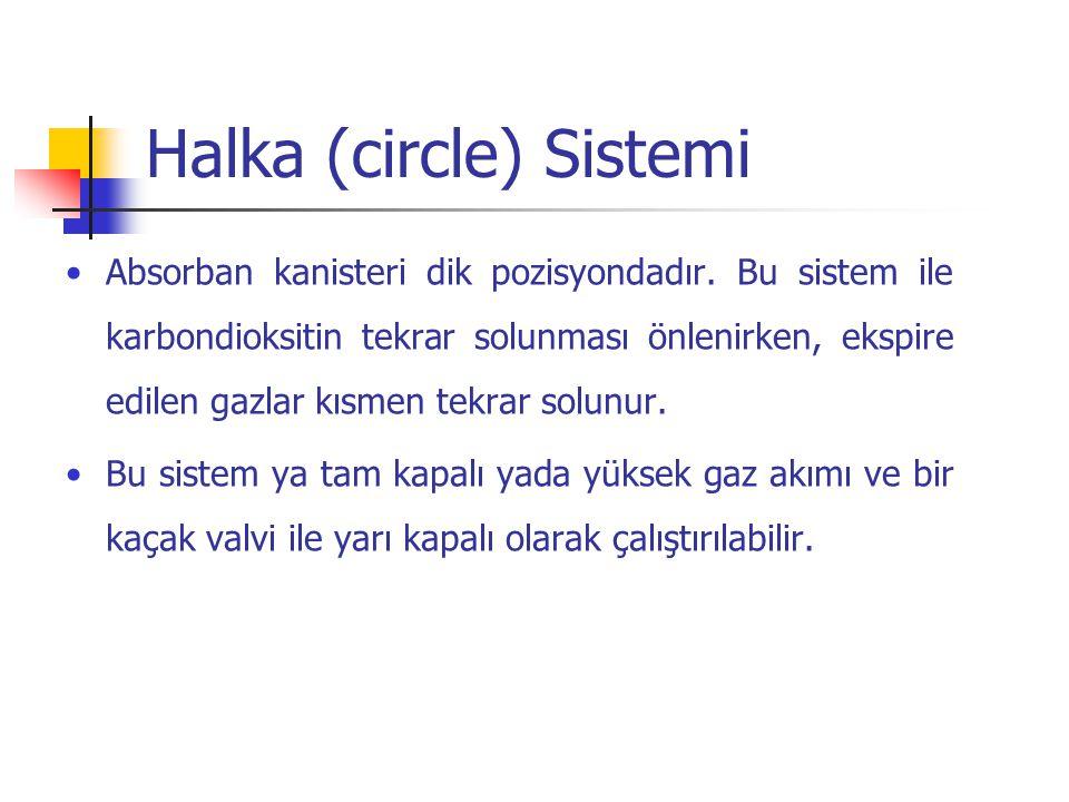 Halka (circle) Sistemi Absorban kanisteri dik pozisyondadır. Bu sistem ile karbondioksitin tekrar solunması önlenirken, ekspire edilen gazlar kısmen t