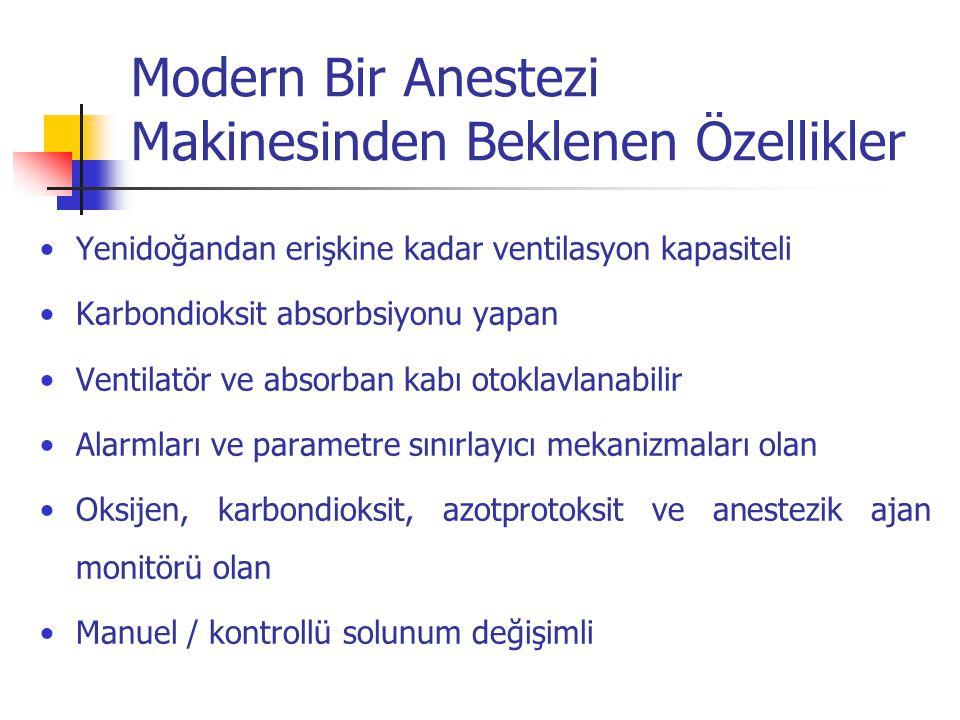 Anestezi Makinesi Kontrol Listesi 7.