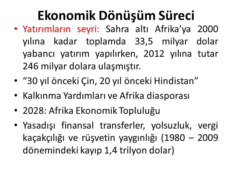 Ekonomik Dönüşüm Süreci Yatırımların seyri: Sahra altı Afrika'ya 2000 yılına kadar toplamda 33,5 milyar dolar yabancı yatırım yapılırken, 2012 yılına