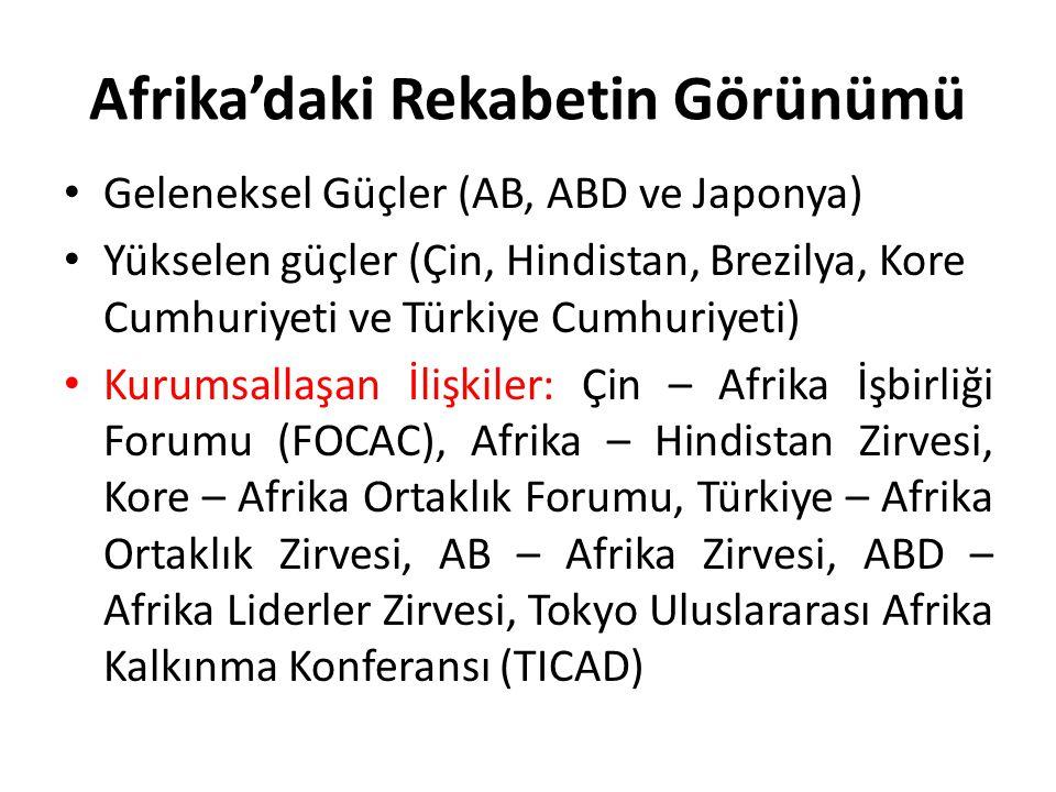 Afrika'daki Rekabetin Görünümü Geleneksel Güçler (AB, ABD ve Japonya) Yükselen güçler (Çin, Hindistan, Brezilya, Kore Cumhuriyeti ve Türkiye Cumhuriye