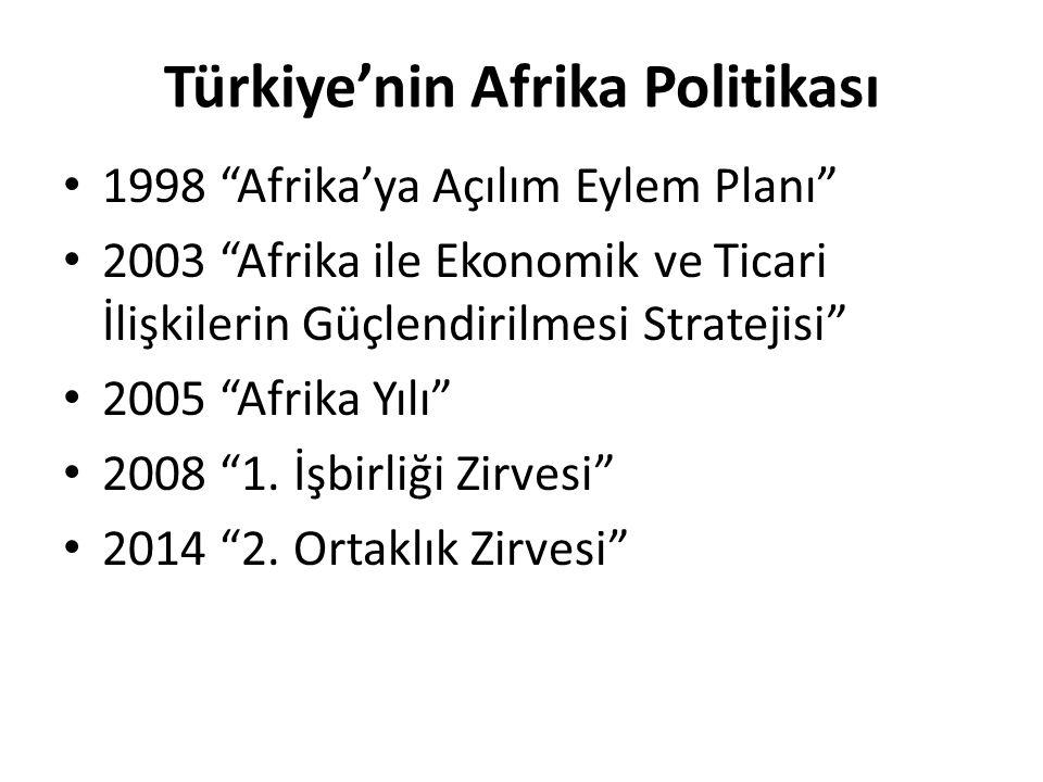 """Türkiye'nin Afrika Politikası 1998 """"Afrika'ya Açılım Eylem Planı"""" 2003 """"Afrika ile Ekonomik ve Ticari İlişkilerin Güçlendirilmesi Stratejisi"""" 2005 """"Af"""