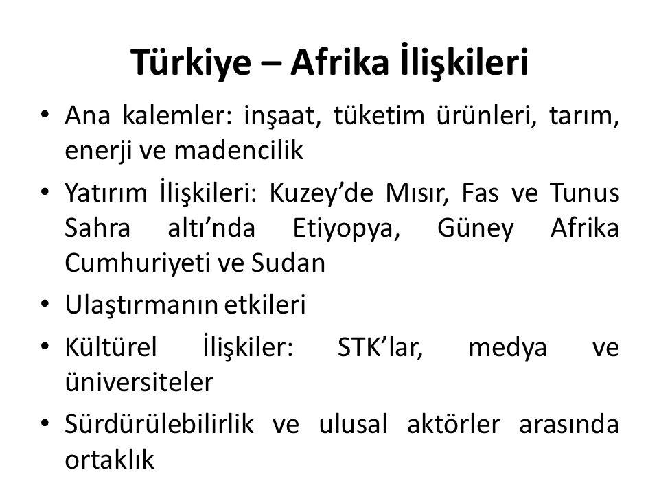 Türkiye – Afrika İlişkileri Ana kalemler: inşaat, tüketim ürünleri, tarım, enerji ve madencilik Yatırım İlişkileri: Kuzey'de Mısır, Fas ve Tunus Sahra