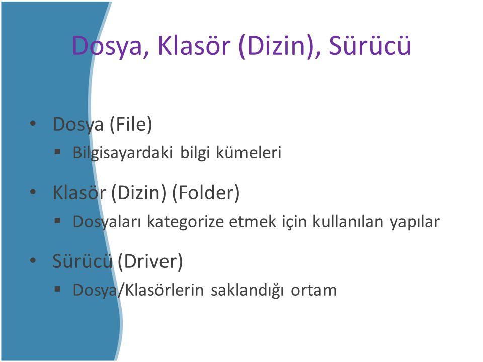 Dosya, Klasör (Dizin), Sürücü Dosya (File)  Bilgisayardaki bilgi kümeleri Klasör (Dizin) (Folder)  Dosyaları kategorize etmek için kullanılan yapıla