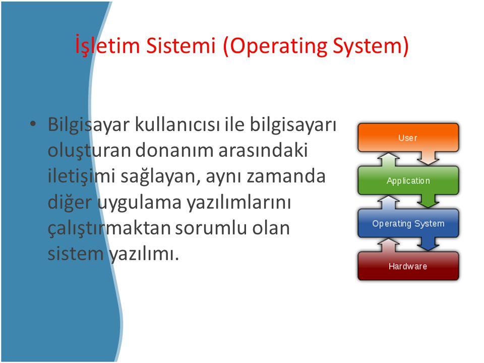Dosya Sistemi (File System) Bir dosyanın bir disk üzerinde nasıl saklandığını ve bilgisayarın dosyaları yönetebilmek için erişimi nasıl sağladığını kontrol eden sistemdir.