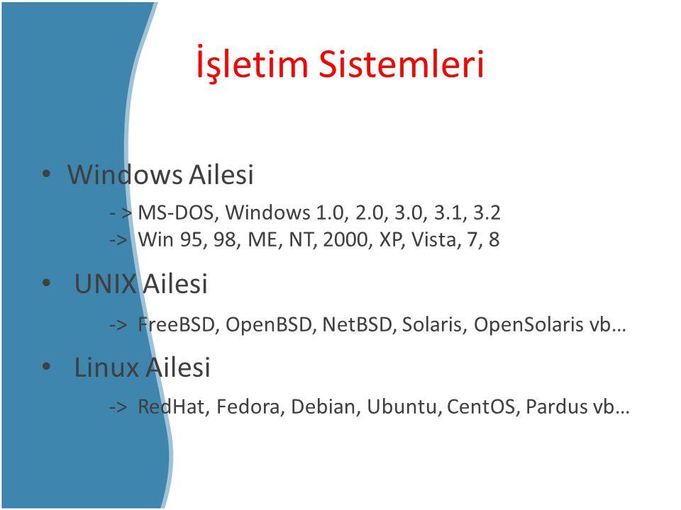 İşletim Sistemleri Windows Ailesi - > MS-DOS, Windows 1.0, 2.0, 3.0, 3.1, 3.2 -> Win 95, 98, ME, NT, 2000, XP, Vista, 7, 8 UNIX Ailesi -> FreeBSD, Ope