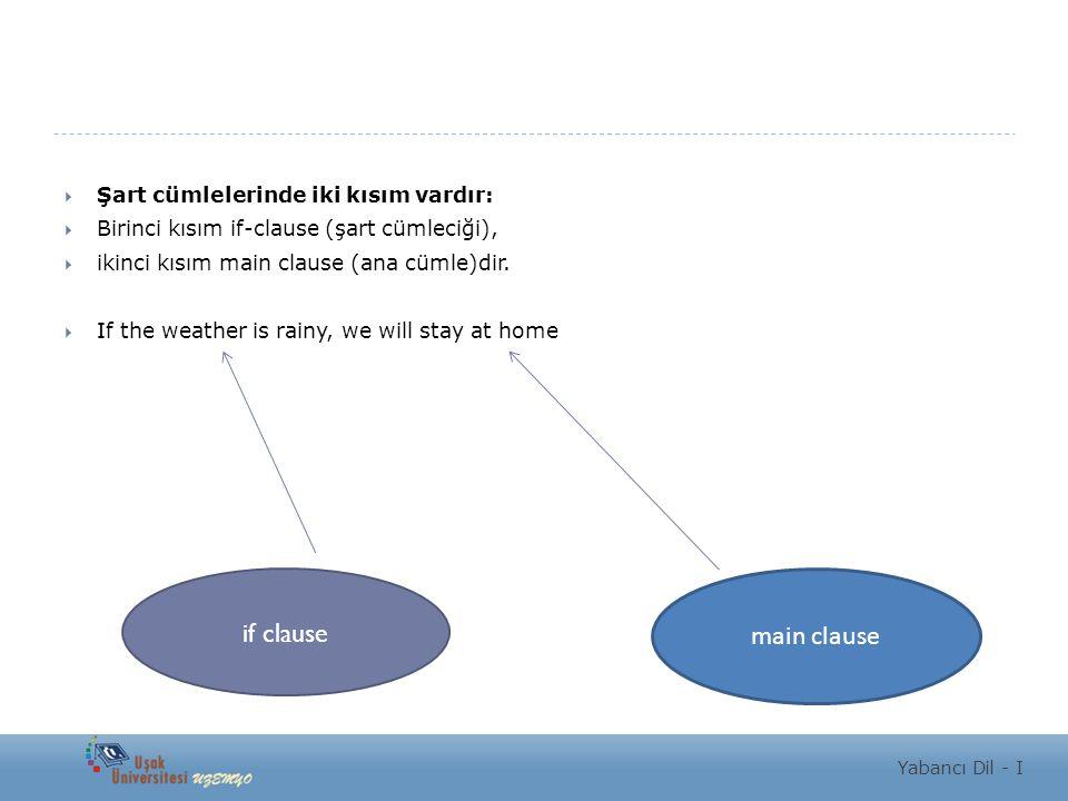  Şart cümlelerinde iki kısım vardır:  Birinci kısım if-clause (şart cümleciği),  ikinci kısım main clause (ana cümle)dir.  If the weather is rainy