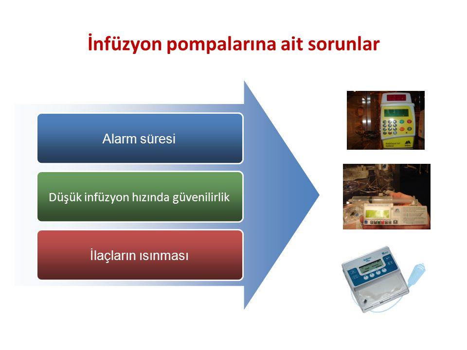 İnfüzyon pompalarına ait sorunlar Alarm süresi Düşük infüzyon hızında güvenilirlik İlaçların ısınması