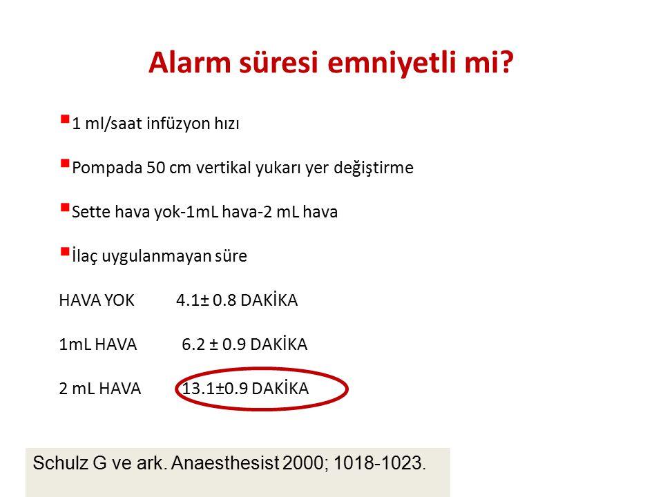 Alarm süresi emniyetli mi? Schulz G ve ark. Anaesthesist 2000; 1018-1023.  1 ml/saat infüzyon hızı  Pompada 50 cm vertikal yukarı yer değiştirme  S