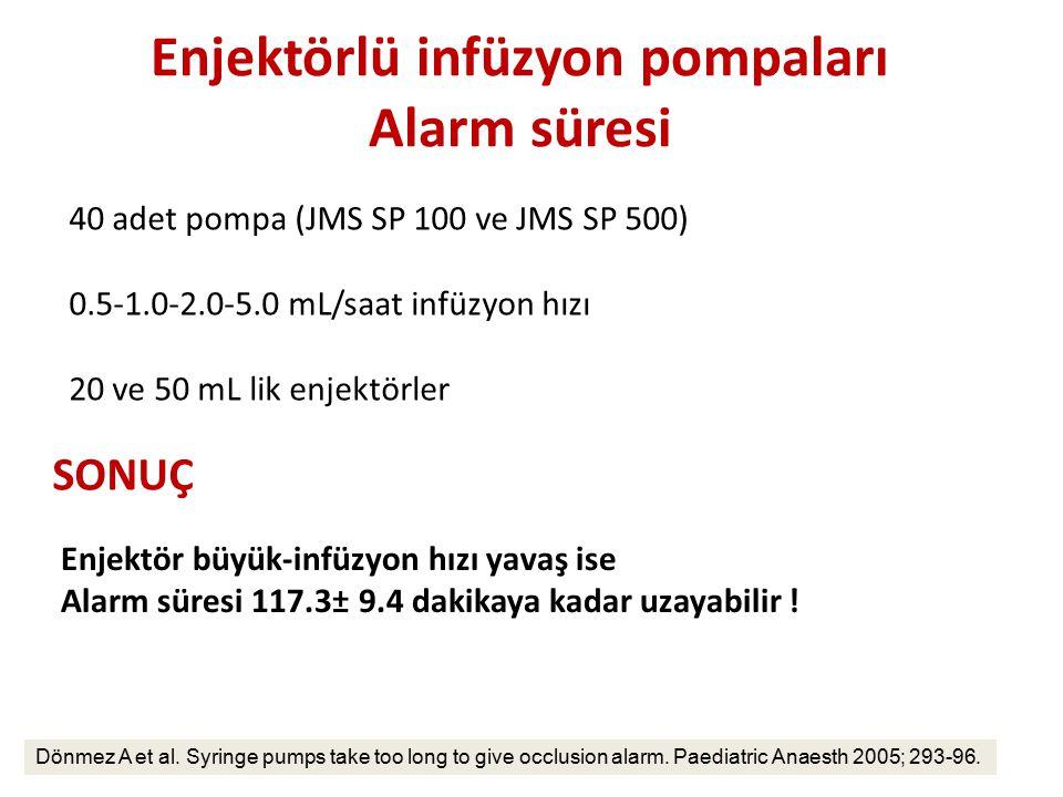 Enjektörlü infüzyon pompaları Alarm süresi Dönmez A et al. Syringe pumps take too long to give occlusion alarm. Paediatric Anaesth 2005; 293-96. 40 ad