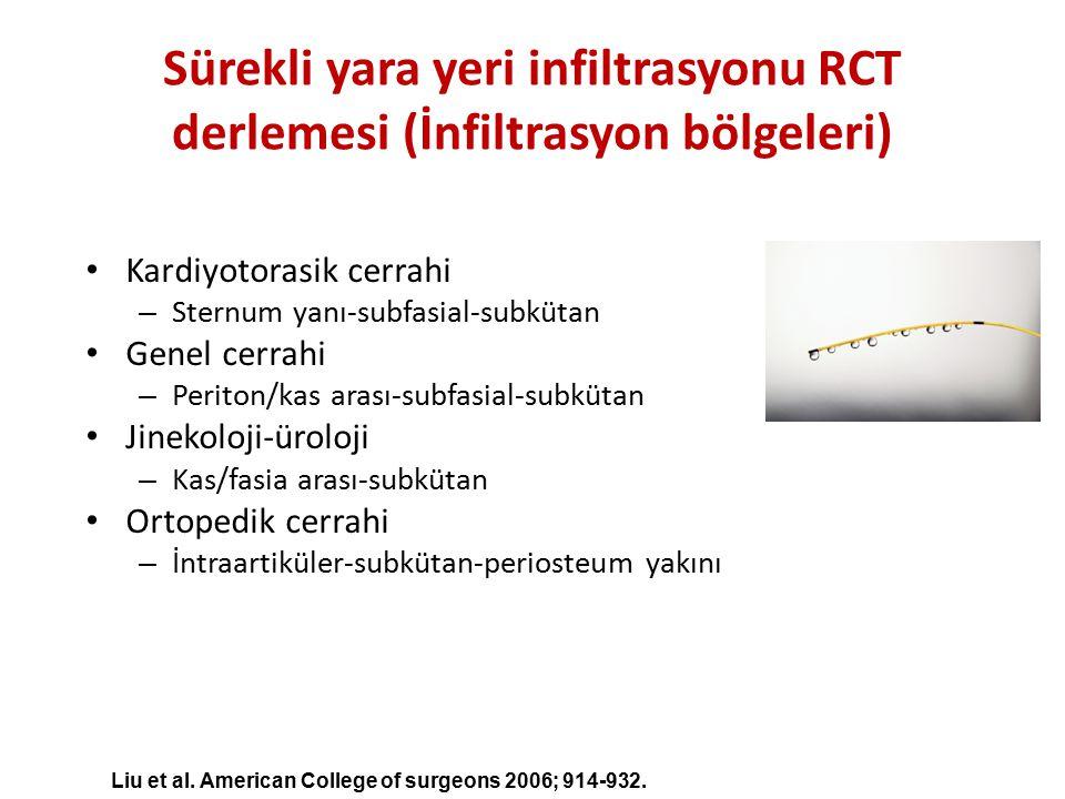 Sürekli yara yeri infiltrasyonu RCT derlemesi (İnfiltrasyon bölgeleri) Kardiyotorasik cerrahi – Sternum yanı-subfasial-subkütan Genel cerrahi – Perito